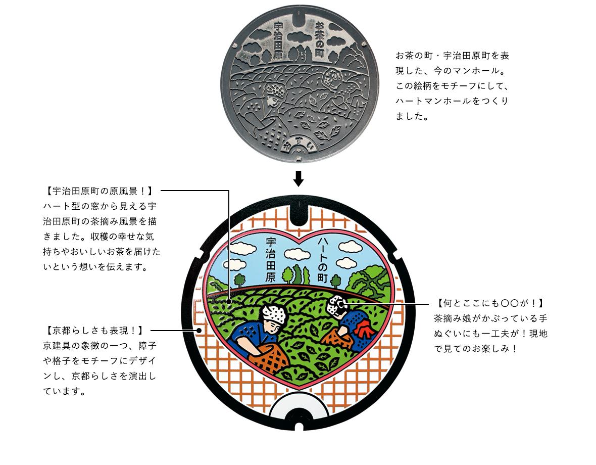 manhole_02
