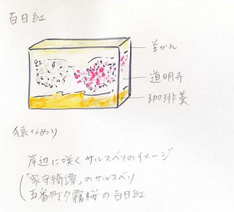 菓銘「百日紅」の考案図