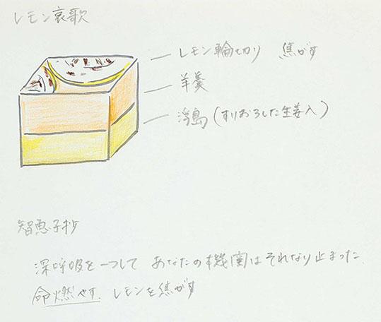 菓銘「レモン」の考案図