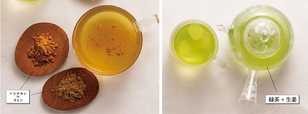 緑茶+生姜+α