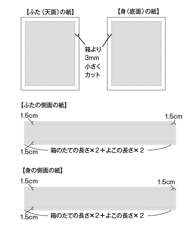 空き箱DIYの図