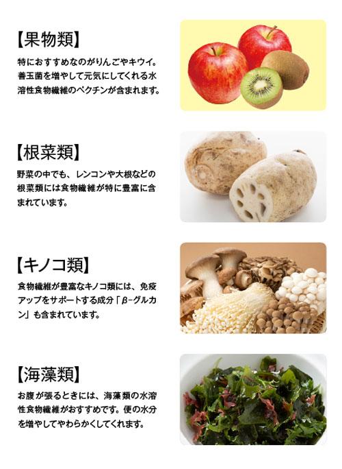 いろいろな食品からバランスよく摂りたい、食物繊維