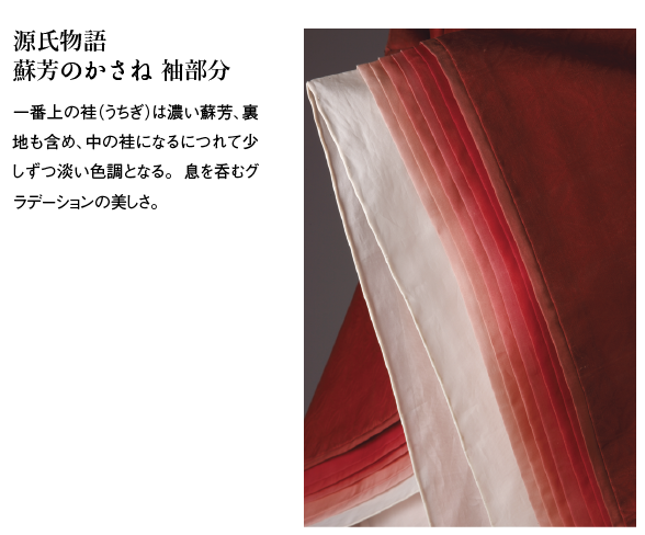 源氏物語 蘇芳のかさね 袖部分