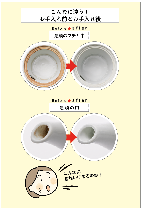 Beforeとafter